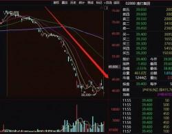 突发闪崩!次新股2分钟暴跌80% 更有银行巨头濒临腰斩!发生了什么?