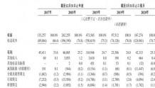 前新三板公司乐享互动二度冲刺港股IPO 服务3806个微信公众号