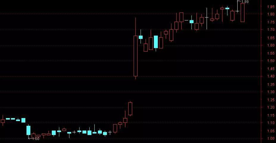溢价回购方案被否,新三板公司凯立德不摘牌了!小股东可以这样转让股份......