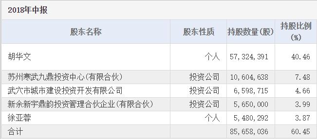 为了IPO太拼了!新三板公司祥云股份左有矿、右有房、当中有业绩、背后有花招