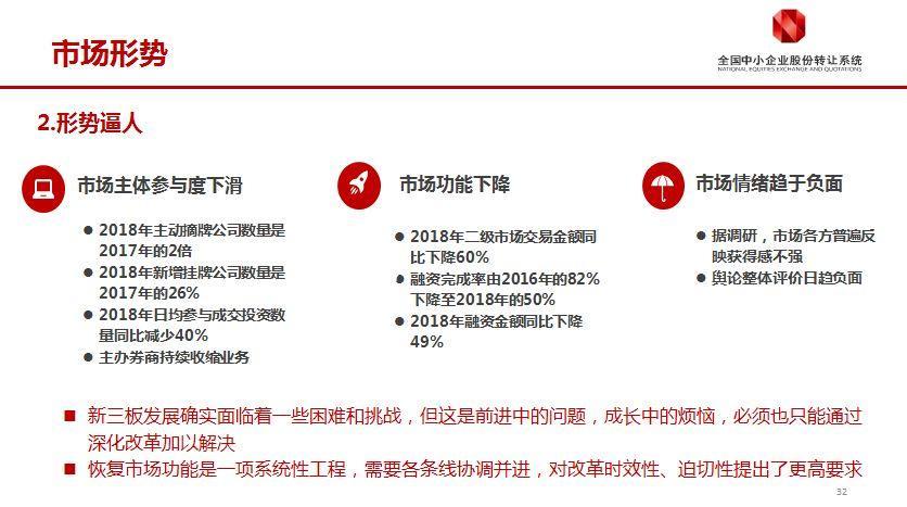 全国股转公司隋强:2019年新三板的深化改革之路