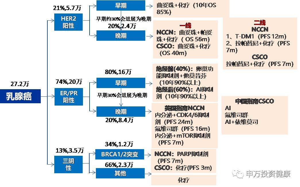 申万宏源:科创板创新药企业估值方法详解(以复旦张江为例)
