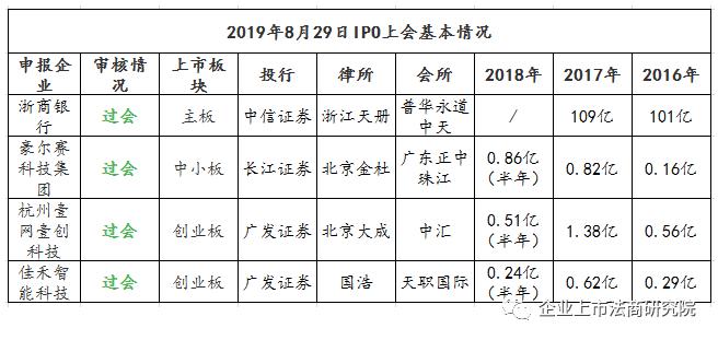 """刚刚,IPO4过4:""""淘宝店""""、1.7万亿、正中珠江、广发证券、家族财富盛宴……通通过!"""